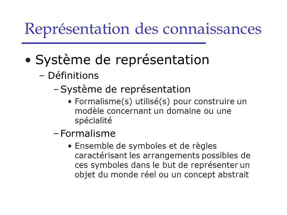 Système de représentation –Définitions –Système de représentation Formalisme(s) utilisé(s) pour construire un modèle concernant un domaine ou une spéc