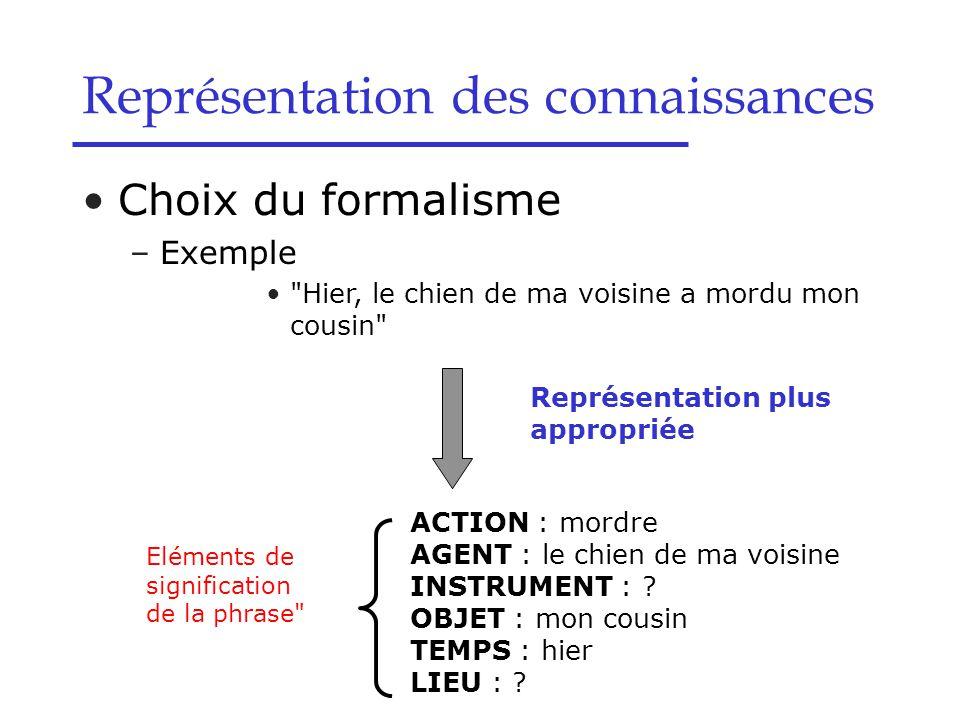 Choix du formalisme –Exemple