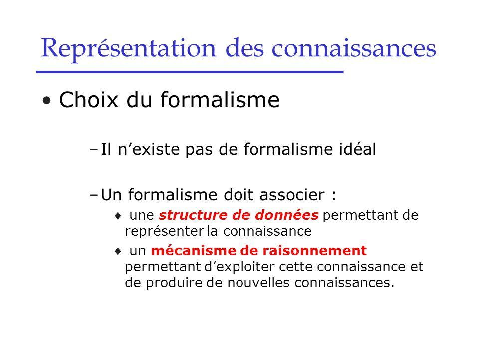Choix du formalisme –Il n'existe pas de formalisme idéal –Un formalisme doit associer :  une structure de données permettant de représenter la connai