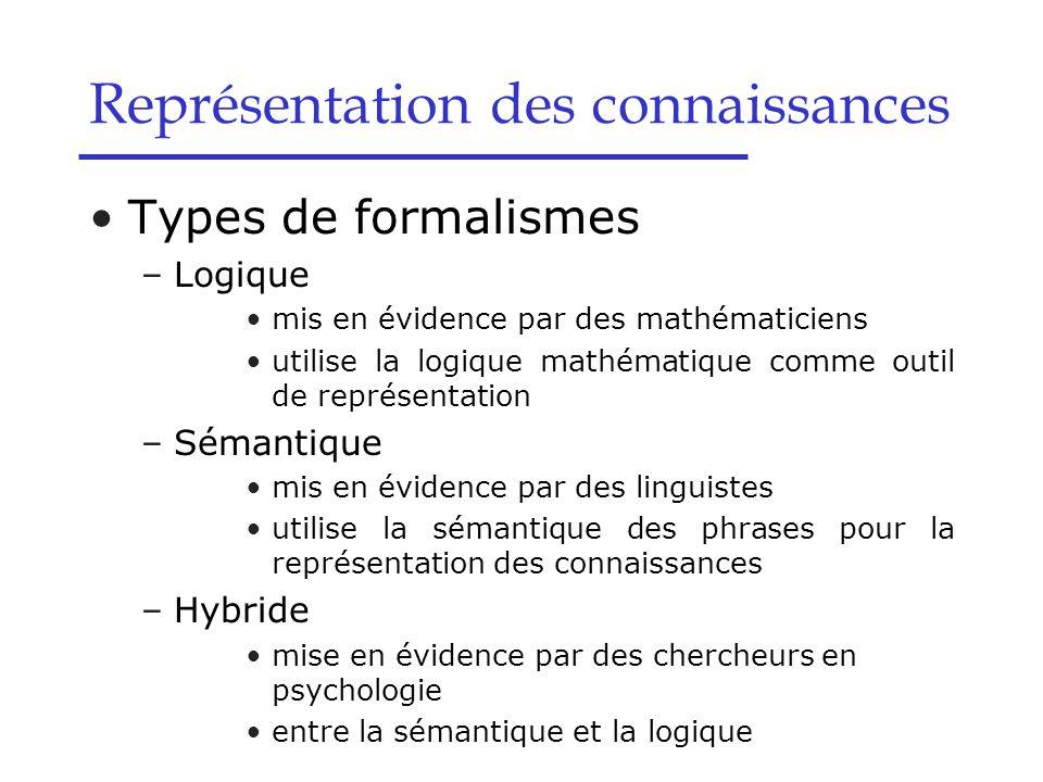 Types de formalismes –Logique mis en évidence par des mathématiciens utilise la logique mathématique comme outil de représentation –Sémantique mis en