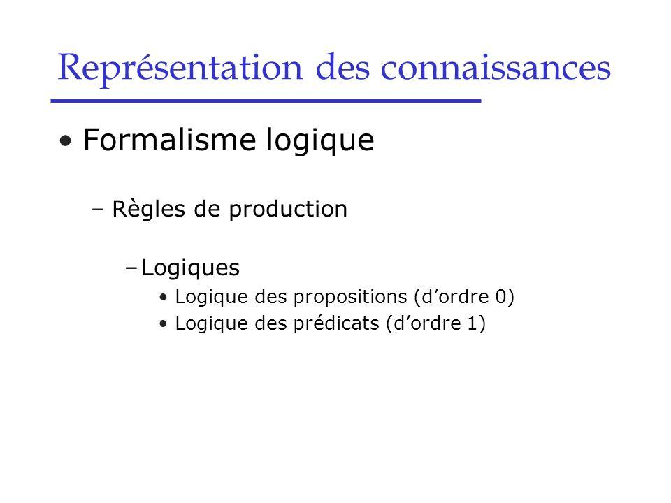 Formalisme logique –Règles de production –Logiques Logique des propositions (d'ordre 0) Logique des prédicats (d'ordre 1) Représentation des connaissa