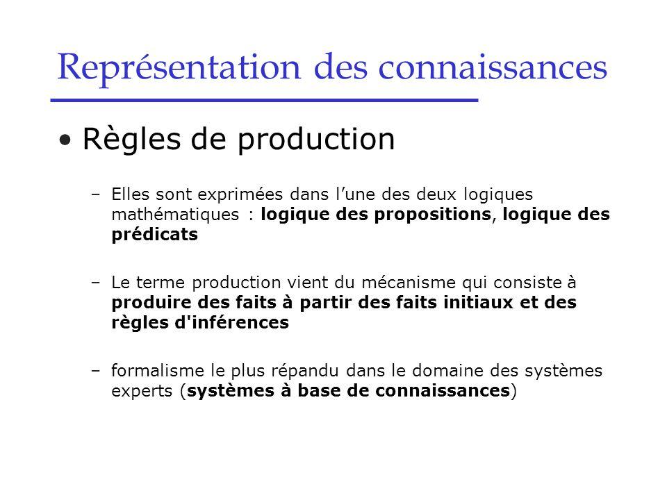 Règles de production –Elles sont exprimées dans l'une des deux logiques mathématiques : logique des propositions, logique des prédicats –Le terme prod