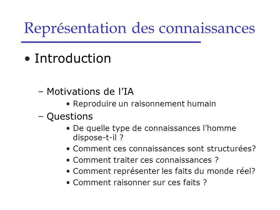 Représentation des connaissances Classement des formalismes selon les 3 approches Programmes classiques Réseaux sémantiques Frames/Objets/Scripts Règles de production Procédural Déclaratif