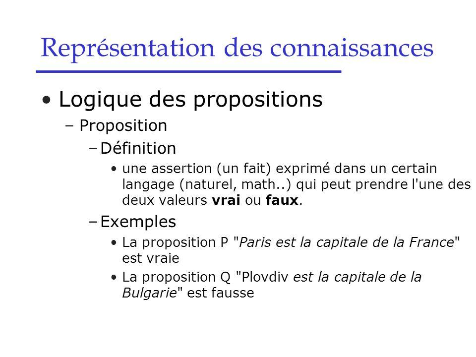 Logique des propositions –Proposition –Définition une assertion (un fait) exprimé dans un certain langage (naturel, math..) qui peut prendre l'une des