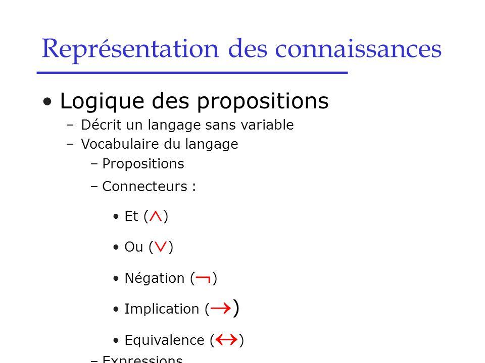 Logique des propositions –Décrit un langage sans variable –Vocabulaire du langage –Propositions –Connecteurs : Et (  ) Ou (  ) Négation (  ) Implic