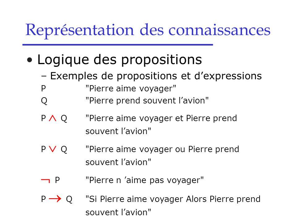 Logique des propositions –Exemples de propositions et d'expressions P