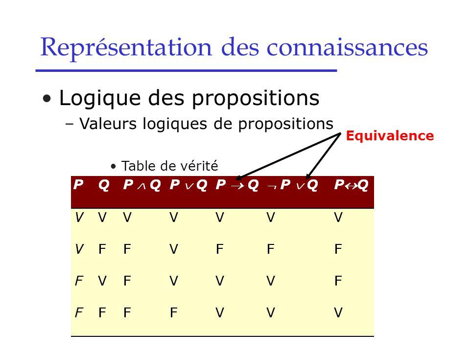 Représentation des connaissances Logique des propositions –Valeurs logiques de propositions Table de vérité Equivalence