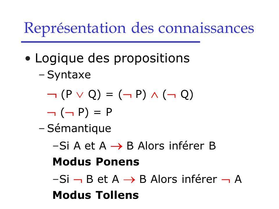 Logique des propositions –Syntaxe  (P  Q) = (  P)  (  Q)  (  P) = P –Sémantique –Si A et A  B Alors inférer B Modus Ponens –Si  B et A  B Al
