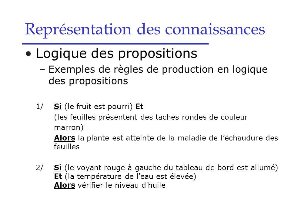 Logique des propositions –Exemples de règles de production en logique des propositions 1/Si (le fruit est pourri) Et (les feuilles présentent des tach