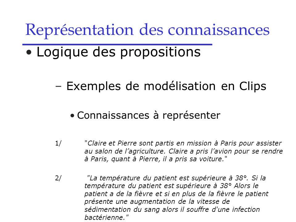 Logique des propositions – Exemples de modélisation en Clips Connaissances à représenter 1/