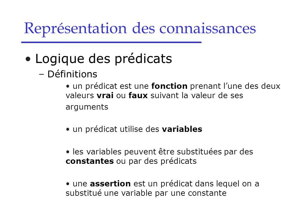 Logique des prédicats –Définitions un prédicat est une fonction prenant l'une des deux valeurs vrai ou faux suivant la valeur de ses arguments un préd