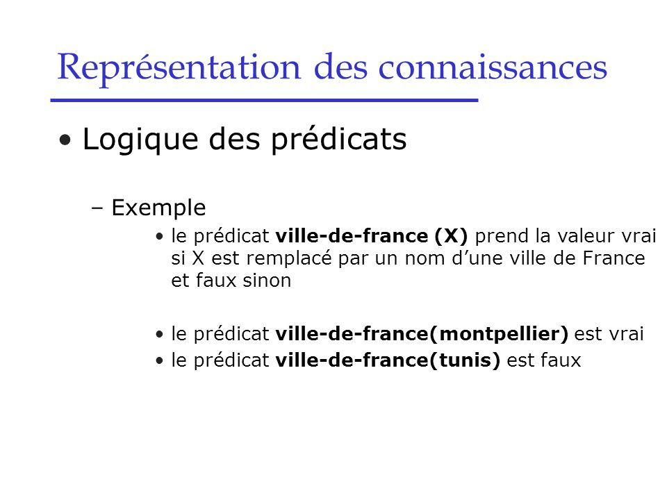 Logique des prédicats –Exemple le prédicat ville-de-france (X) prend la valeur vrai si X est remplacé par un nom d'une ville de France et faux sinon l
