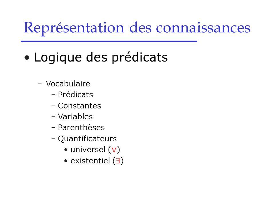 Logique des prédicats –Vocabulaire –Prédicats –Constantes –Variables –Parenthèses –Quantificateurs universel () existentiel () Représentation des co
