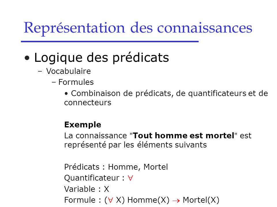 Logique des prédicats –Vocabulaire –Formules Combinaison de prédicats, de quantificateurs et de connecteurs Exemple La connaissance