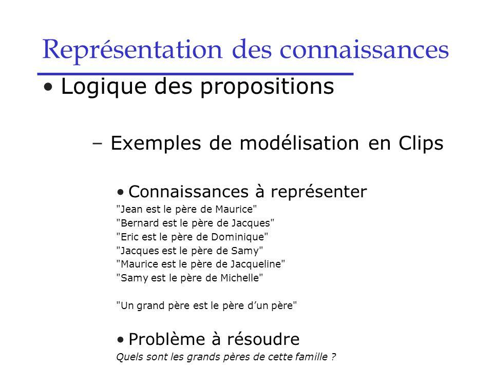 Logique des propositions – Exemples de modélisation en Clips Connaissances à représenter