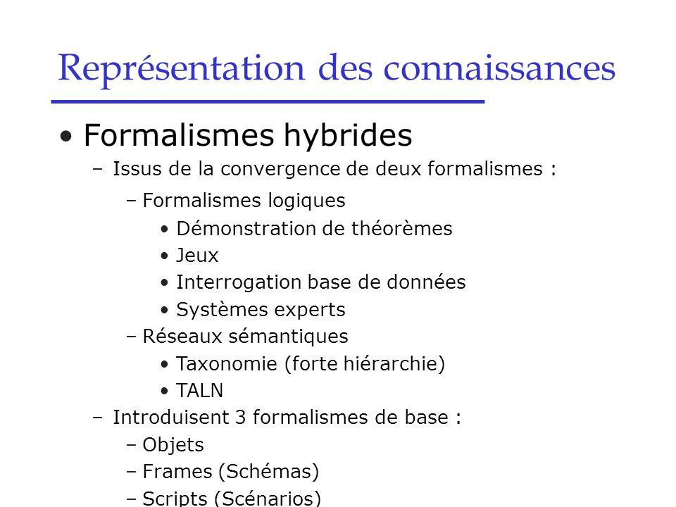 Formalismes hybrides –Issus de la convergence de deux formalismes : –Formalismes logiques Démonstration de théorèmes Jeux Interrogation base de donnée