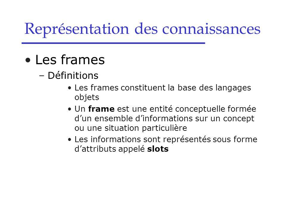 Les frames –Définitions Les frames constituent la base des langages objets Un frame est une entité conceptuelle formée d'un ensemble d'informations su