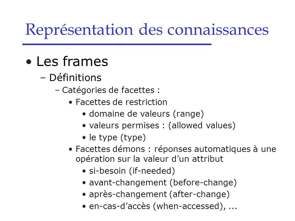 Les frames –Définitions –Catégories de facettes : Facettes de restriction domaine de valeurs (range) valeurs permises : (allowed values) le type (type