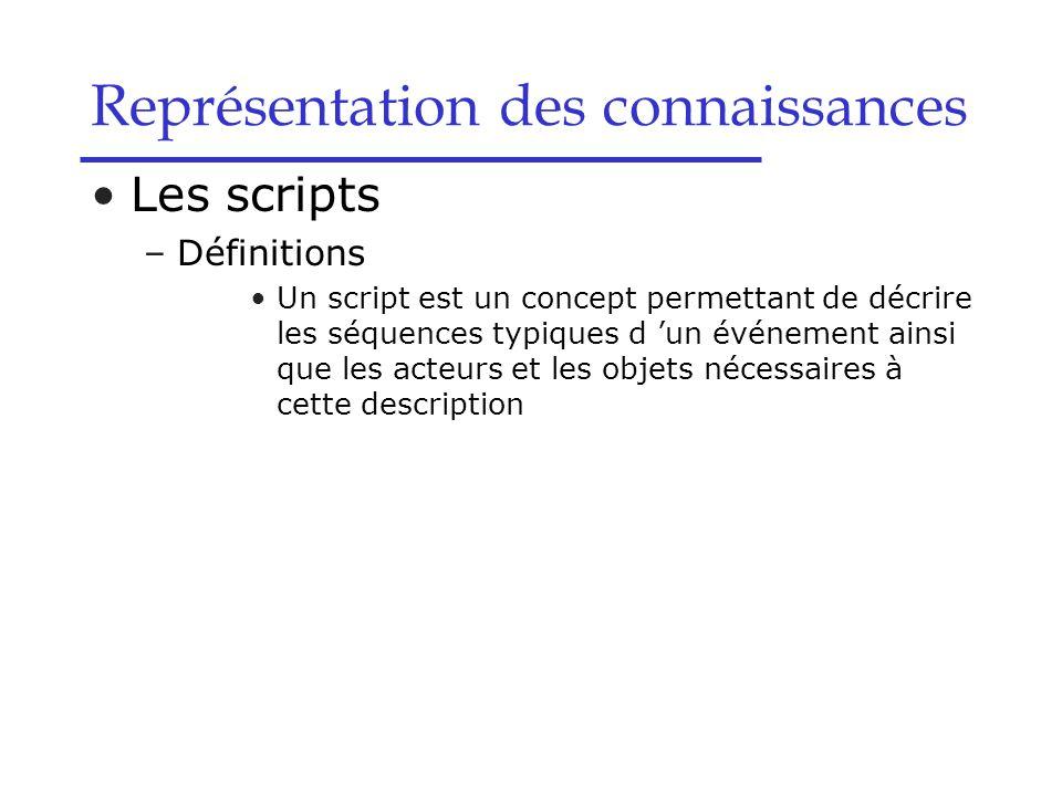 Les scripts –Définitions Un script est un concept permettant de décrire les séquences typiques d 'un événement ainsi que les acteurs et les objets néc