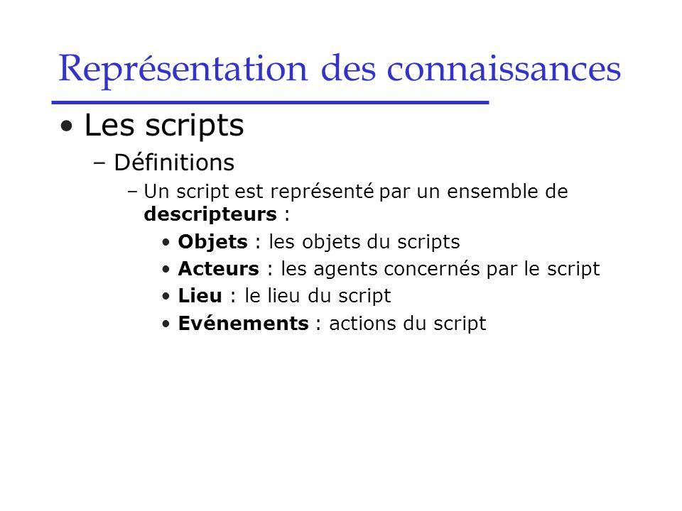 Les scripts –Définitions –Un script est représenté par un ensemble de descripteurs : Objets : les objets du scripts Acteurs : les agents concernés par