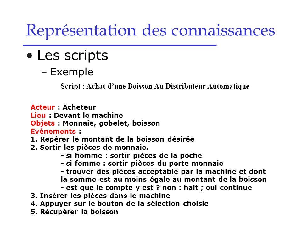 Les scripts –Exemple Représentation des connaissances Script : Achat d'une Boisson Au Distributeur Automatique Acteur : Acheteur Lieu : Devant le mach