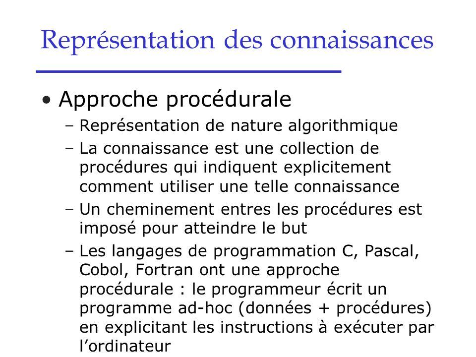 Approche procédurale –Représentation de nature algorithmique –La connaissance est une collection de procédures qui indiquent explicitement comment uti