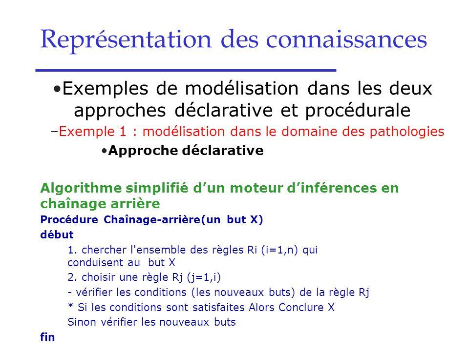 Représentation des connaissances Exemples de modélisation dans les deux approches déclarative et procédurale –Exemple 1 : modélisation dans le domaine