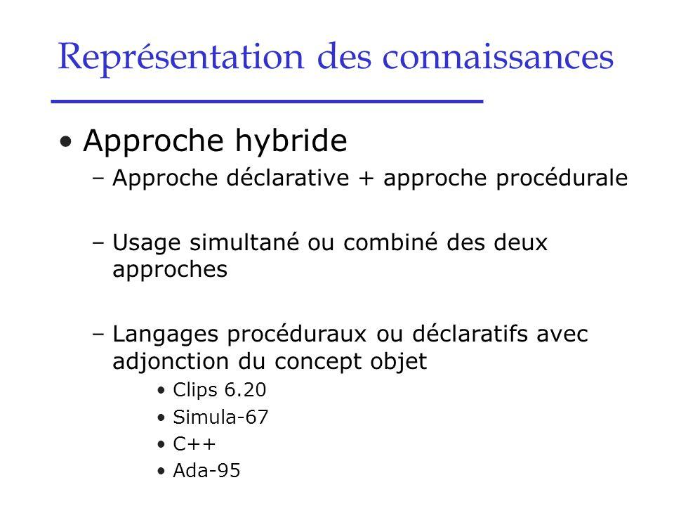 Représentation des connaissances Approche hybride –Approche déclarative + approche procédurale –Usage simultané ou combiné des deux approches –Langage