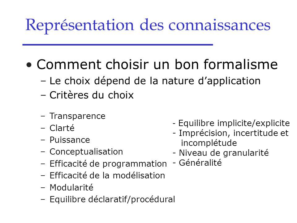 Représentation des connaissances Comment choisir un bon formalisme –Le choix dépend de la nature d'application –Critères du choix –Transparence –Clart