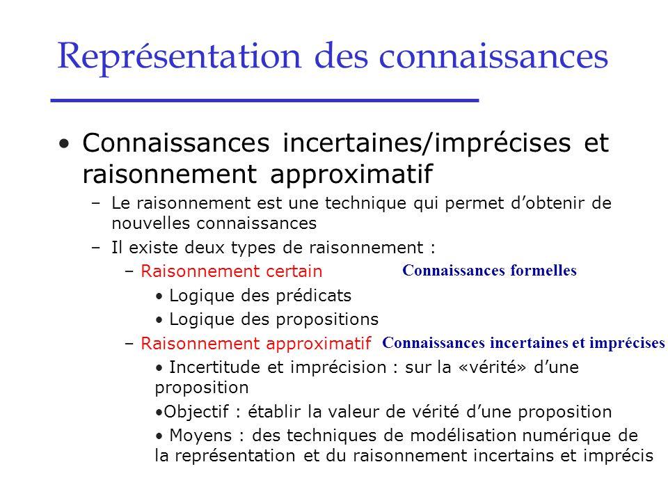 Représentation des connaissances Connaissances incertaines/imprécises et raisonnement approximatif –Le raisonnement est une technique qui permet d'obt