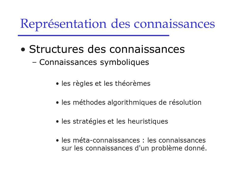 Logique des prédicats –Exemple le prédicat ville-de-france (X) prend la valeur vrai si X est remplacé par un nom d'une ville de France et faux sinon le prédicat ville-de-france(montpellier) est vrai le prédicat ville-de-france(tunis) est faux Représentation des connaissances