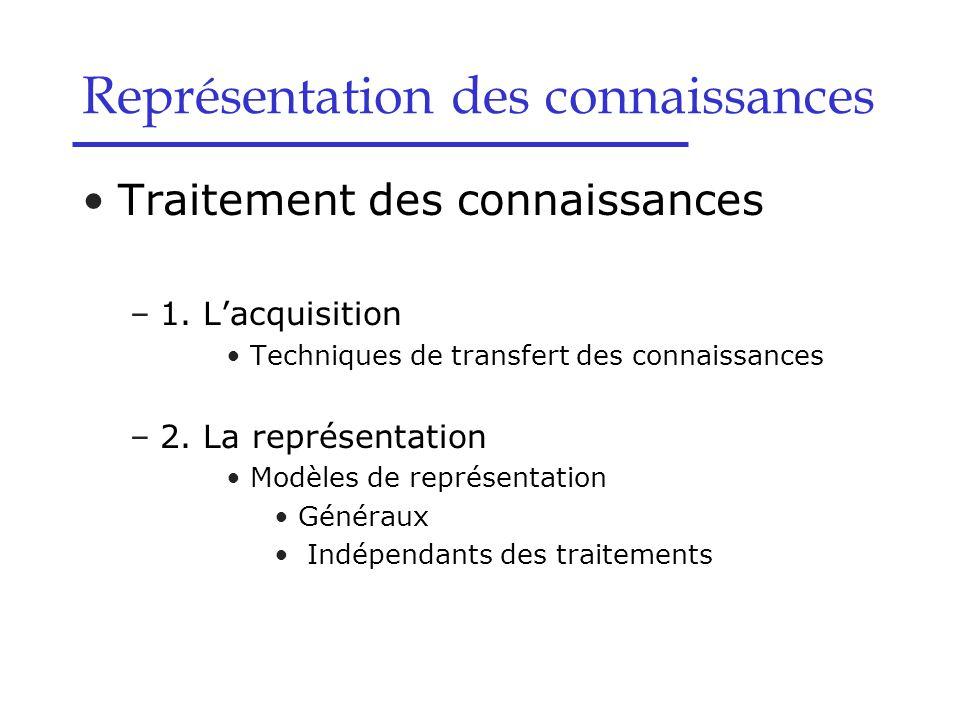 Traitement des connaissances –1. L'acquisition Techniques de transfert des connaissances –2. La représentation Modèles de représentation Généraux Indé