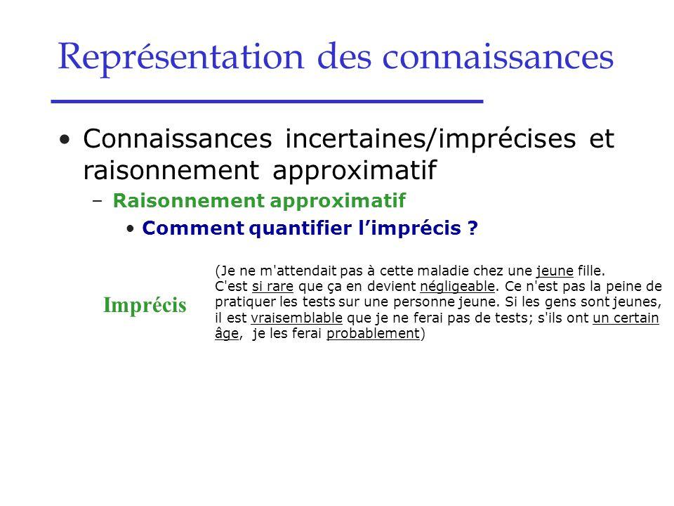 Connaissances incertaines/imprécises et raisonnement approximatif –Raisonnement approximatif Comment quantifier l'imprécis ? (Je ne m'attendait pas à