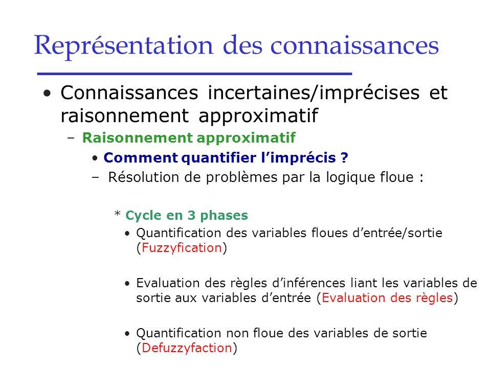 Représentation des connaissances Connaissances incertaines/imprécises et raisonnement approximatif –Raisonnement approximatif Comment quantifier l'imp