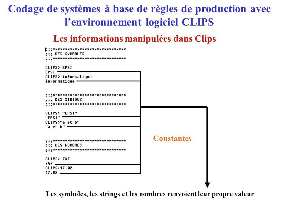 Les symboles, les strings et les nombres renvoient leur propre valeur Constantes Codage de systèmes à base de règles de production avec l'environnemen