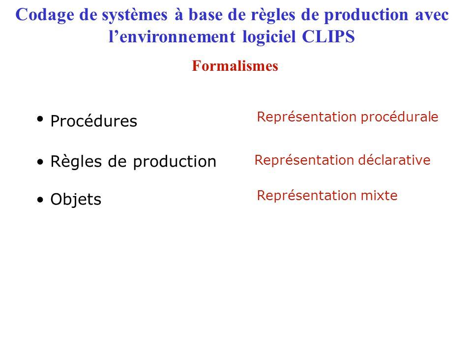 Codage de systèmes à base de règles de production avec l'environnement logiciel CLIPS Formalismes Procédures Règles de production Objets Représentatio