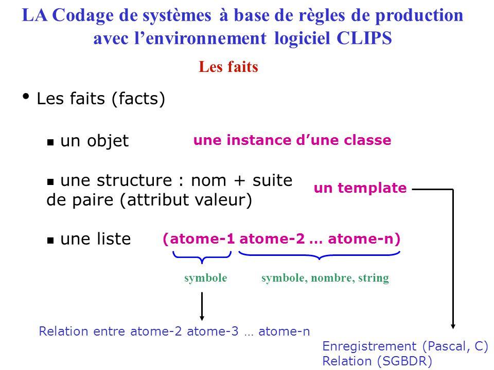 LA Codage de systèmes à base de règles de production avec l'environnement logiciel CLIPS Les faits (facts)  un objet  une structure : nom + suite de