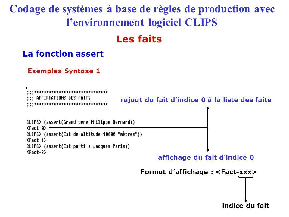 Codage de systèmes à base de règles de production avec l'environnement logiciel CLIPS Exemples Syntaxe 1 affichage du fait d'indice 0 indice du fait F