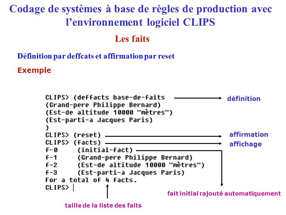 Codage de systèmes à base de règles de production avec l'environnement logiciel CLIPS Exemple affirmation définition affichage fait initial rajouté au