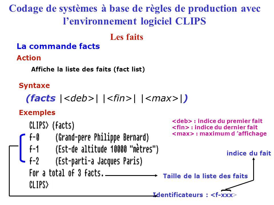 Codage de systèmes à base de règles de production avec l'environnement logiciel CLIPS Syntaxe Exemples (facts | | | | | |) Action Identificateurs : in