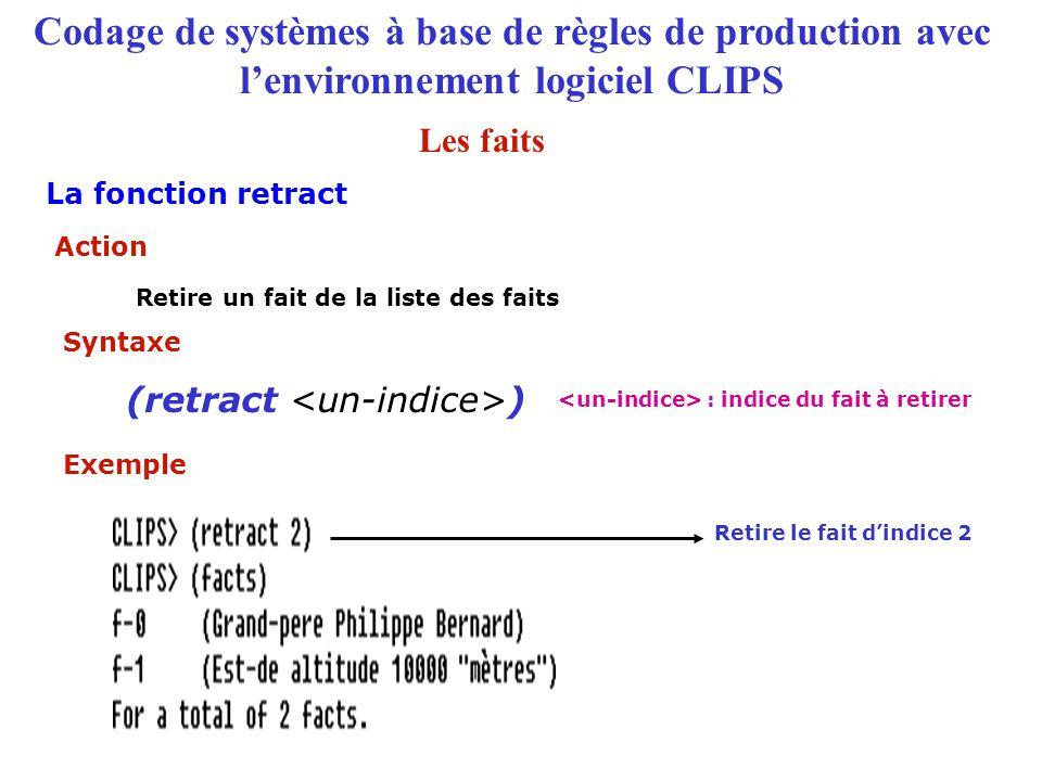 Codage de systèmes à base de règles de production avec l'environnement logiciel CLIPS Syntaxe Exemple (retract ) Action Retire un fait de la liste des