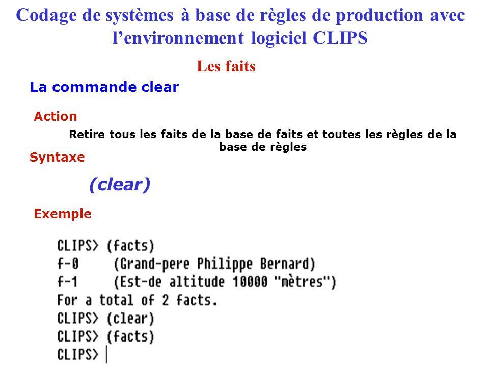 Codage de systèmes à base de règles de production avec l'environnement logiciel CLIPS Syntaxe Exemple (clear) Action Retire tous les faits de la base