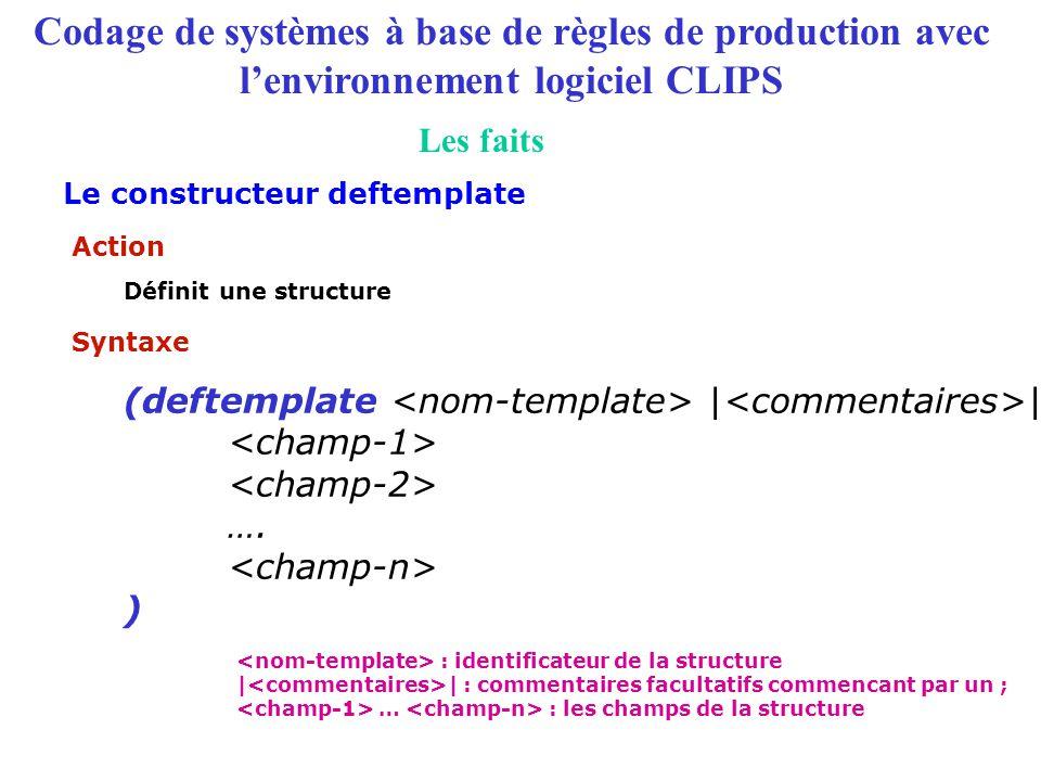 Codage de systèmes à base de règles de production avec l'environnement logiciel CLIPS Syntaxe Action Définit une structure Le constructeur deftemplate
