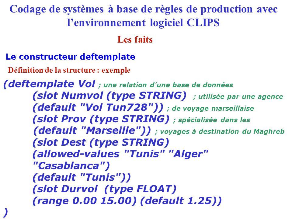 Codage de systèmes à base de règles de production avec l'environnement logiciel CLIPS Le constructeur deftemplate Les faits (deftemplate Vol ; une rel