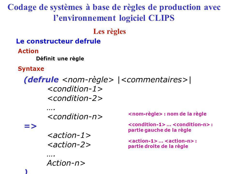 Codage de systèmes à base de règles de production avec l'environnement logiciel CLIPS Syntaxe (defrule | | …. => …. Action-n> ) Action Définit une règ
