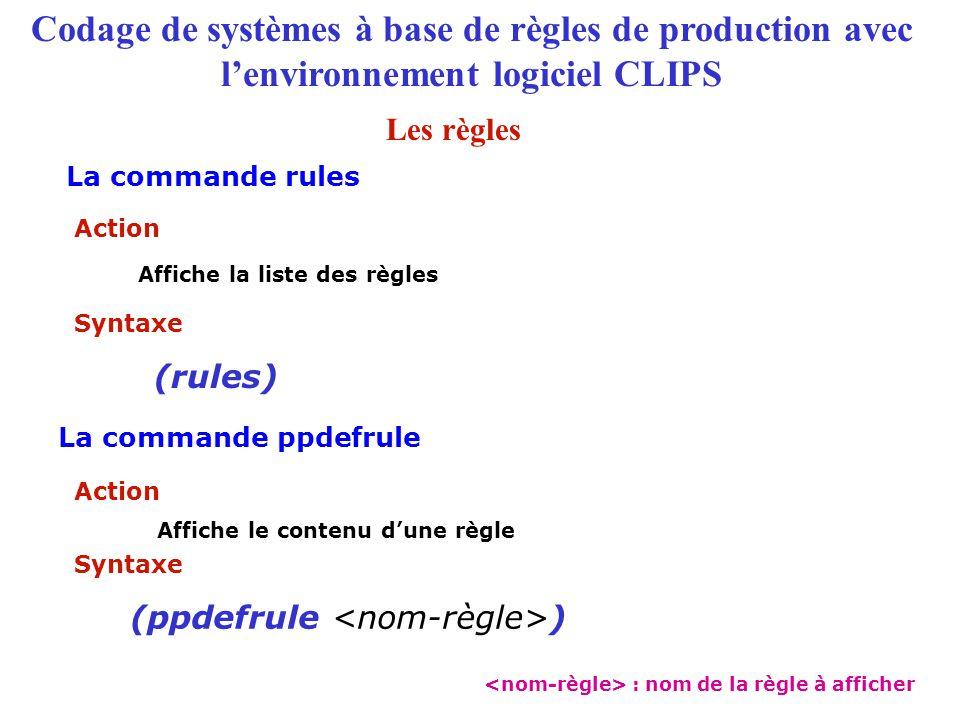 Codage de systèmes à base de règles de production avec l'environnement logiciel CLIPS La commande rules Syntaxe (rules) Action Affiche la liste des rè