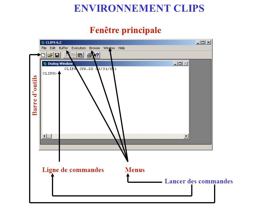 Codage de systèmes à base de règles de production avec l'environnement logiciel CLIPS Syntaxe Exemple (clear) Action Retire tous les faits de la base de faits et toutes les règles de la base de règles La commande clear Les faits