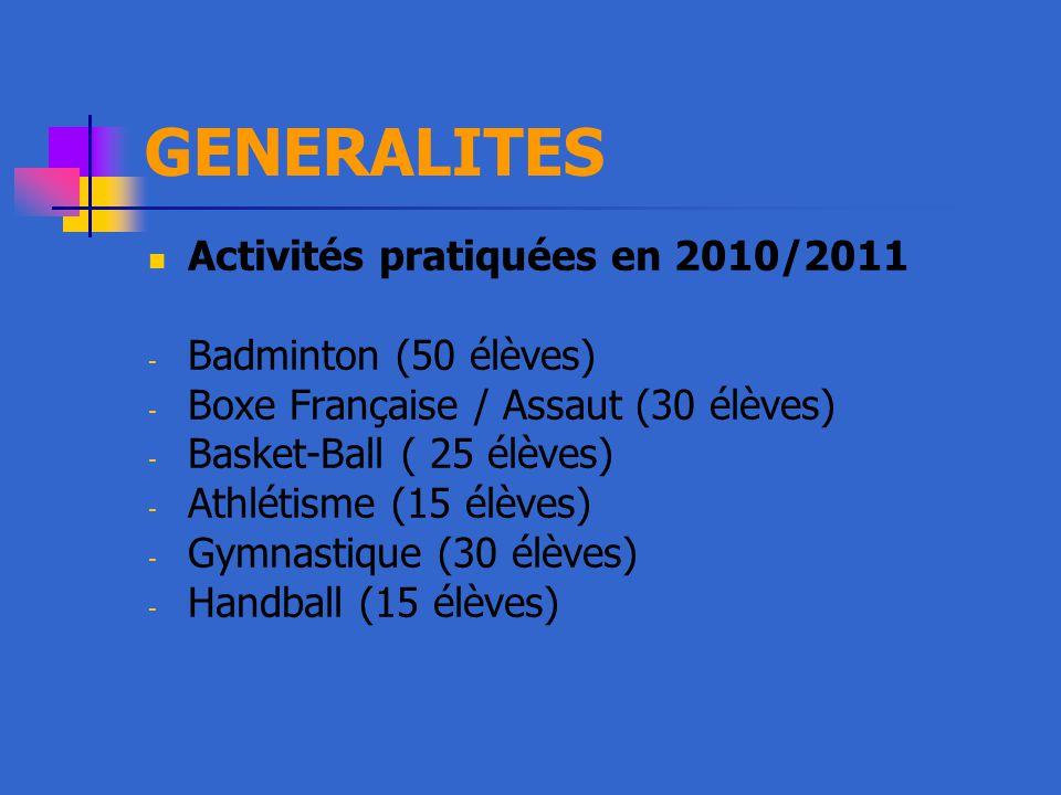GENERALITES Activités pratiquées en 2010/2011 - Badminton (50 élèves) - Boxe Française / Assaut (30 élèves) - Basket-Ball ( 25 élèves) - Athlétisme (15 élèves) - Gymnastique (30 élèves) - Handball (15 élèves)