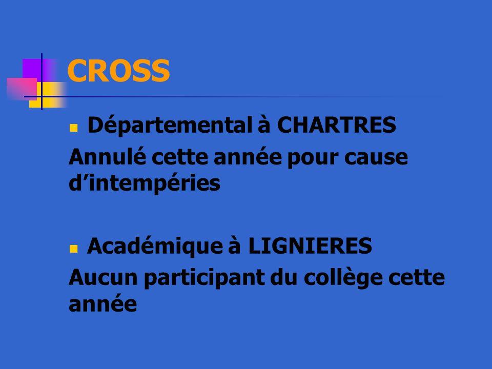 CROSS Départemental à CHARTRES Annulé cette année pour cause d'intempéries Académique à LIGNIERES Aucun participant du collège cette année