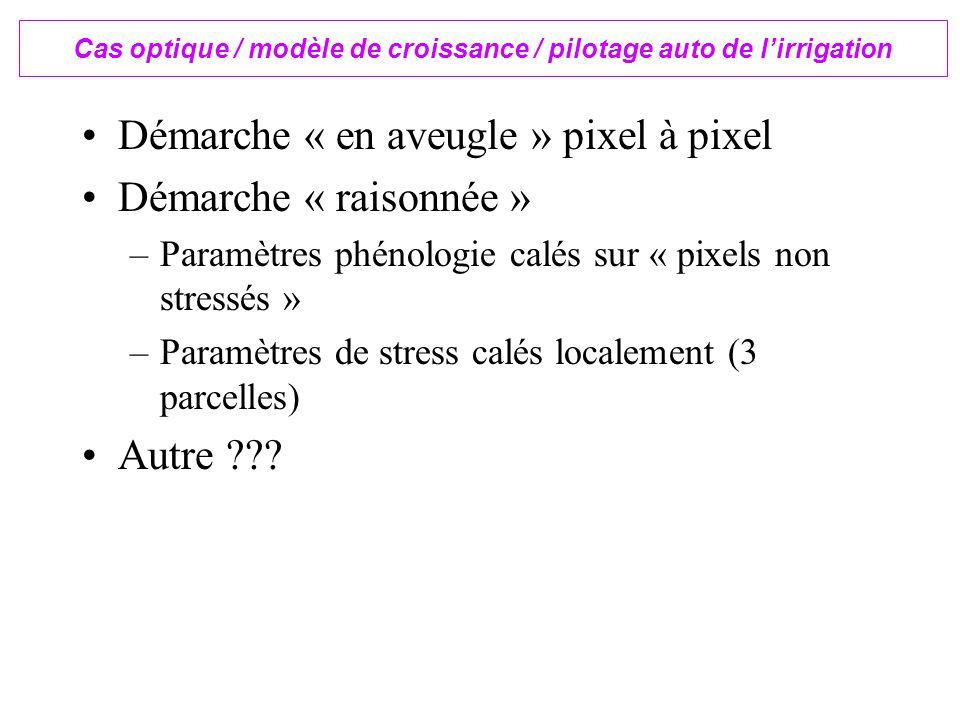 Démarche « en aveugle » pixel à pixel Démarche « raisonnée » –Paramètres phénologie calés sur « pixels non stressés » –Paramètres de stress calés localement (3 parcelles) Autre .